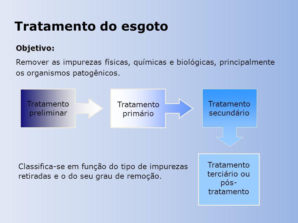 Tratamento do esgoto Tratamento preliminar Tratamento primário Tratamento terciário ou pós- tratamento Tratamento secundário Objetivo: Remover as impurezas físicas, químicas e biológicas, principalmente os organismos patogênicos.