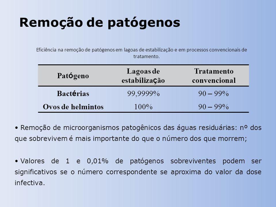 Remoção de patógenos Pat ó geno Lagoas de estabiliza ç ão Tratamento convencional Bact é rias 99,9999% 90 – 99% Ovos de helmintos100% 90 – 99% Eficiência na remoção de patógenos em lagoas de estabilização e em processos convencionais de tratamento.