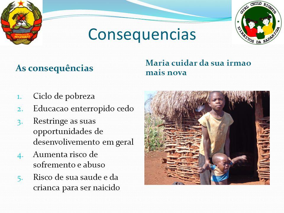 Consequencias As consequências Maria cuidar da sua irmao mais nova 1. Ciclo de pobreza 2. Educacao enterropido cedo 3. Restringe as suas opportunidade