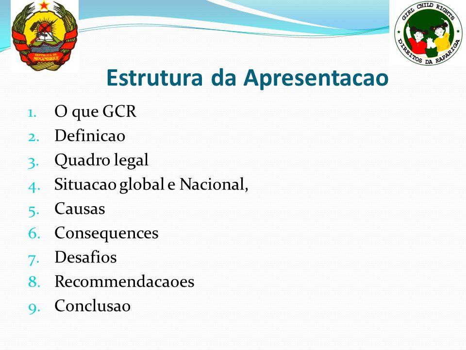 Estrutura da Apresentacao 1. O que GCR 2. Definicao 3. Quadro legal 4. Situacao global e Nacional, 5. Causas 6. Consequences 7. Desafios 8. Recommenda