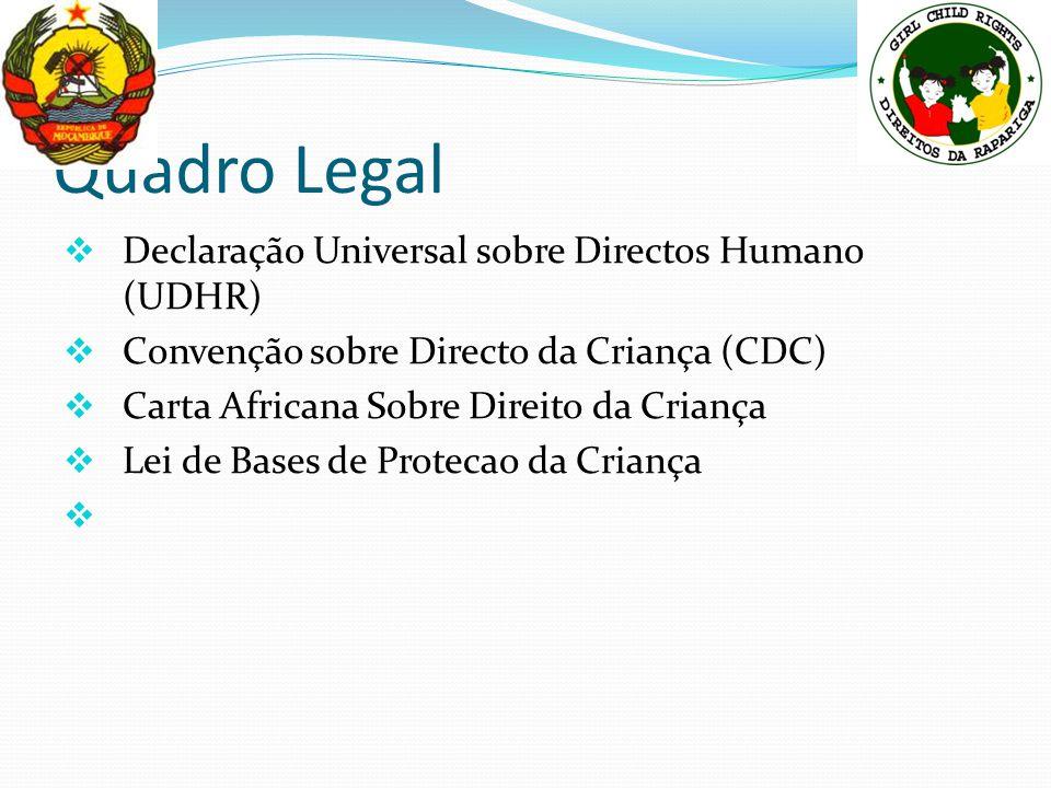 Quadro Legal  Declaração Universal sobre Directos Humano (UDHR)  Convenção sobre Directo da Criança (CDC)  Carta Africana Sobre Direito da Criança