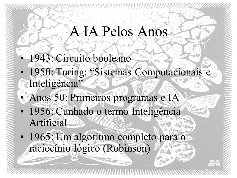 A IA Pelos Anos 1943: Circuito booleano 1950: Turing: Sistemas Computacionais e Inteligência Anos 50: Primeiros programas e IA 1956: Cunhado o termo Inteligência Artificial 1965: Um algoritmo completo para o raciocínio lógico (Robinson)