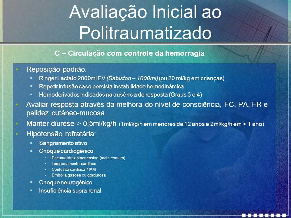 Avaliação Inicial ao Politraumatizado Reposição padrão:  Ringer Lactato 2000ml EV (Sabiston – 1000ml) (ou 20 ml/kg em crianças)  Repetir infusão cas