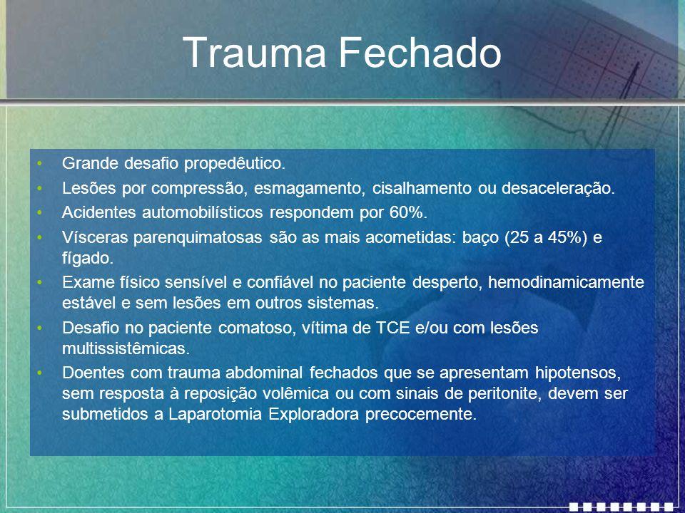 Trauma Fechado Grande desafio propedêutico. Lesões por compressão, esmagamento, cisalhamento ou desaceleração. Acidentes automobilísticos respondem po