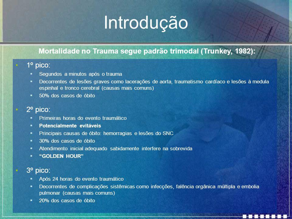 Laparotomia de Emergência A Laparotomia no trauma deve ser rápida e direta.