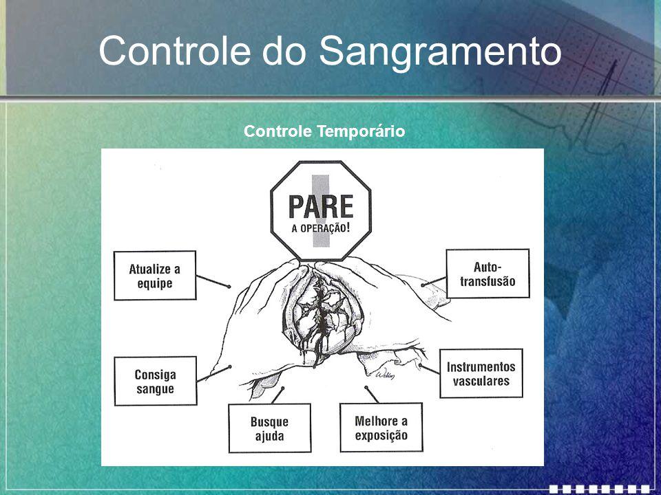 Controle do Sangramento Controle Temporário