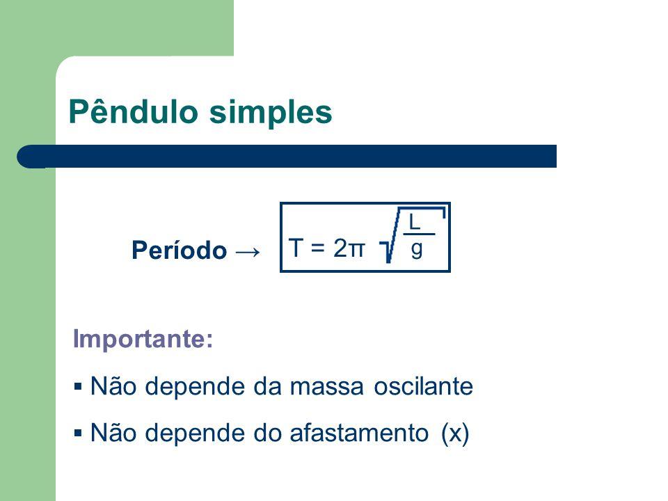 Pêndulo simples Período → T = 2π L g Importante:  Não depende da massa oscilante  Não depende do afastamento (x)