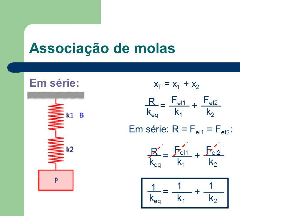 Associação de molas Em série: x T = x 1 + x 2 R k eq = F el1 k1k1 F el2 k2k2 + Em série: R = F el1 = F el2 : R k eq = F el1 k1k1 F el2 k2k2 + 1 k eq = 1 k1k1 1 k2k2 +