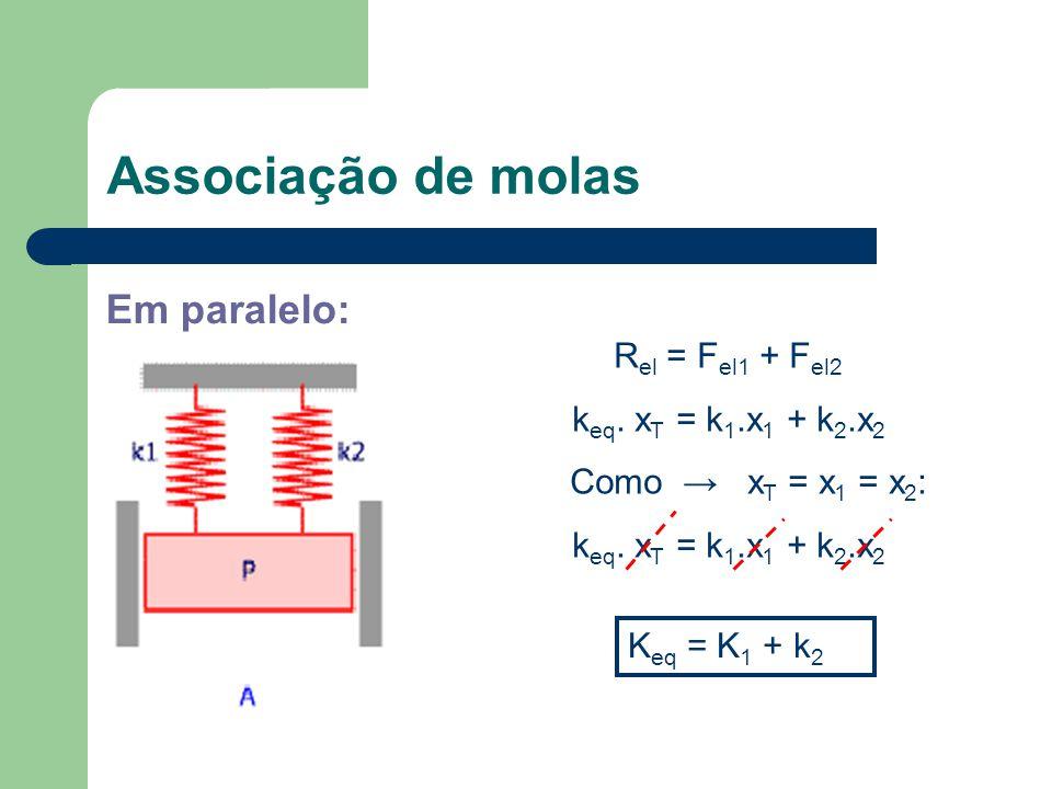 Associação de molas Em paralelo: R el = F el1 + F el2 k eq. x T = k 1.x 1 + k 2.x 2 Como → x T = x 1 = x 2 : k eq. x T = k 1.x 1 + k 2.x 2 K eq = K 1