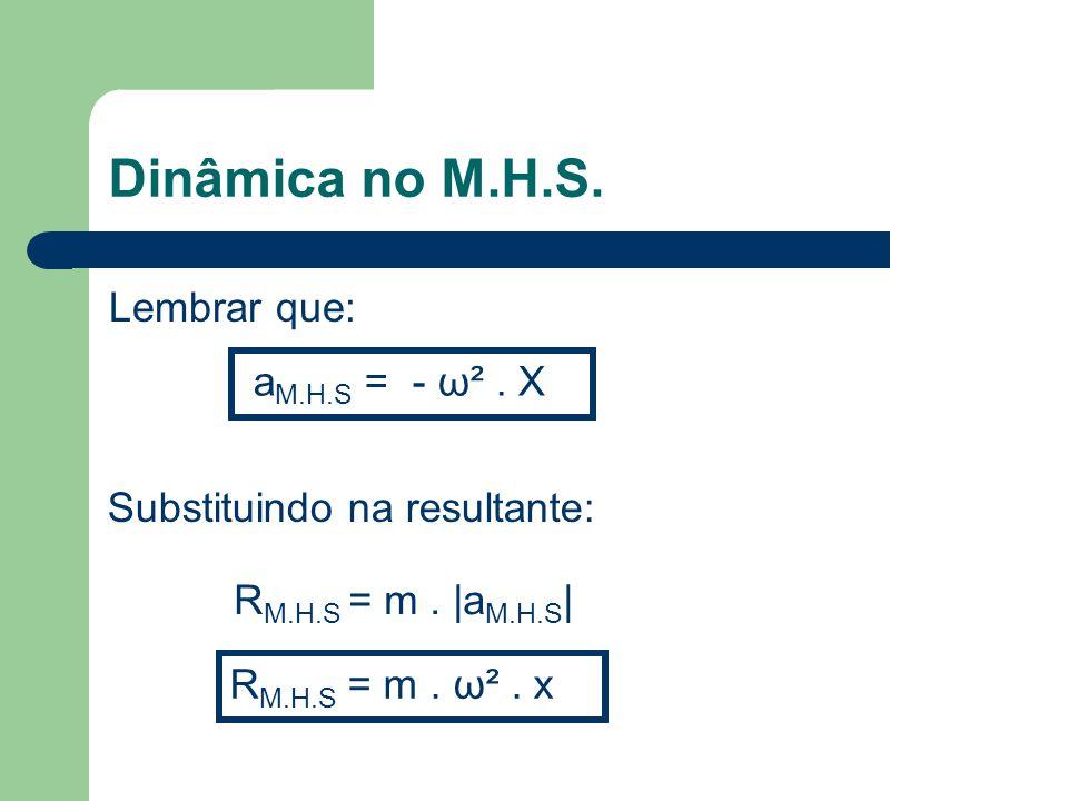 Dinâmica no M.H.S. Lembrar que: a M.H.S = - ω². X Substituindo na resultante: R M.H.S = m. |a M.H.S | R M.H.S = m. ω². x