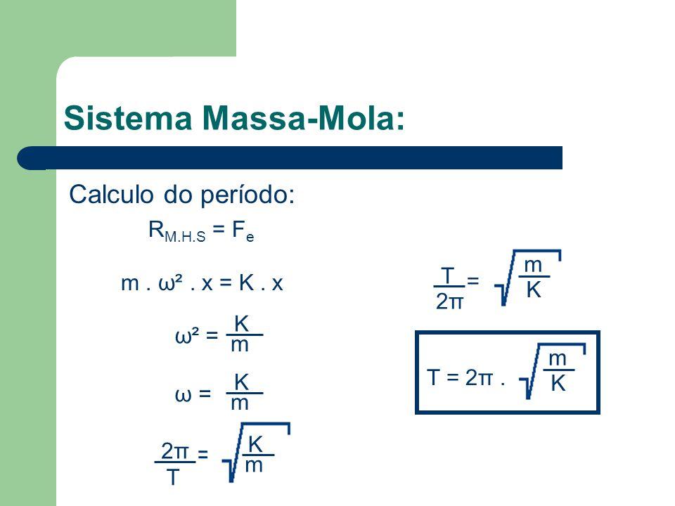 Calculo do período: R M.H.S = F e m. ω². x = K. x ω² = K m ω = K m 2π2π T = K m T 2π2π = m K T = 2π. m K