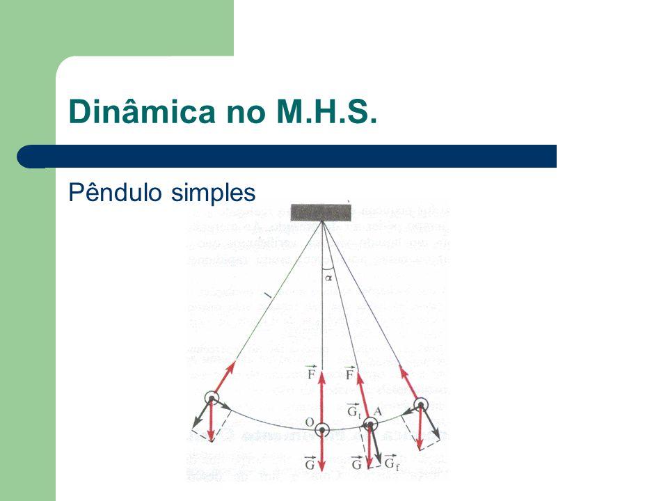 Pêndulo simples Dinâmica no M.H.S.