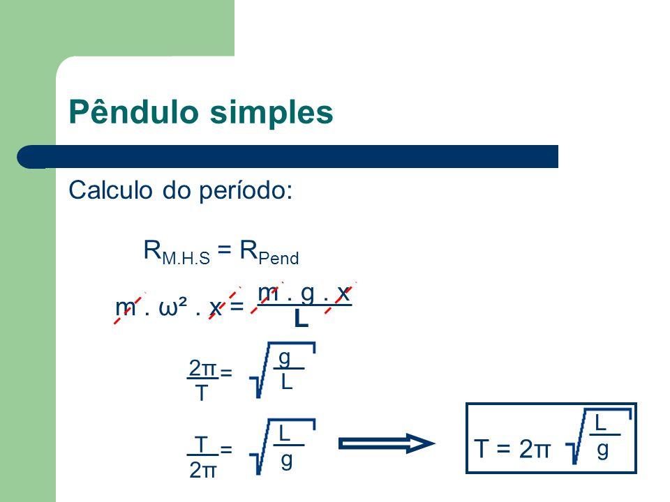 Pêndulo simples Calculo do período: R M.H.S = R Pend m. g. x L m. ω². x = 2π2π T = g L T 2π2π = L g T = 2π L g