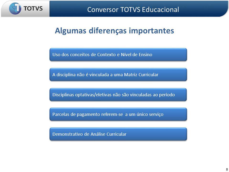 29 Conversor Educacional Tabelas temporárias – Alguns conversores criam tabelas temporárias para auxiliar no processo.