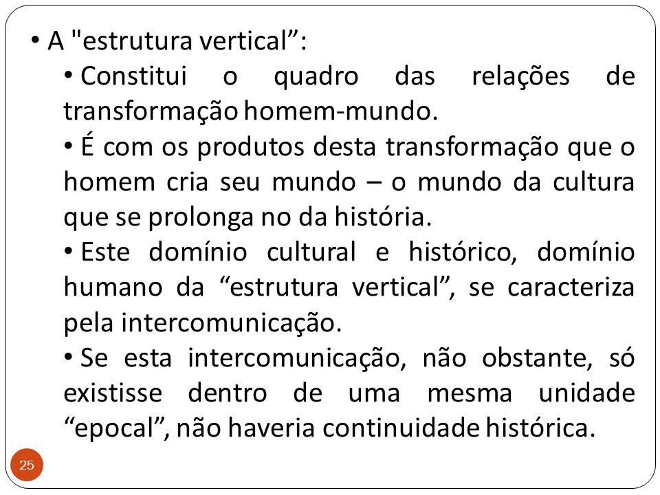A estrutura vertical : Constitui o quadro das relações de transformação homem-mundo.
