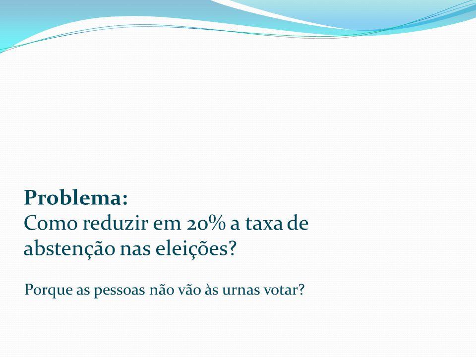 ELEIÇÕES 2010/2011 Deseja continuar? VoltarSim