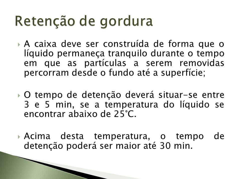  O formato da caixa deverá ser retangular, possuir duas ou mais cortinas, uma próxima a entrada para evitar a turbulência do líquido e a outra próxima a saída;  Em um dos lados da caixa deverá ter uma calha para remoção da gordura;  A área necessária (A) é calculada conforme a fórmula: A(m²) = Q(m³/h)/ V(m/h)