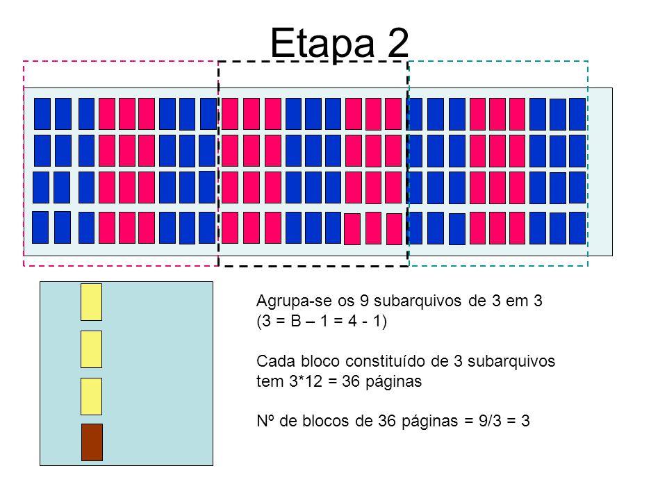 Etapa 2 Agrupa-se os 9 subarquivos de 3 em 3 (3 = B – 1 = 4 - 1) Cada bloco constituído de 3 subarquivos tem 3*12 = 36 páginas Nº de blocos de 36 páginas = 9/3 = 3
