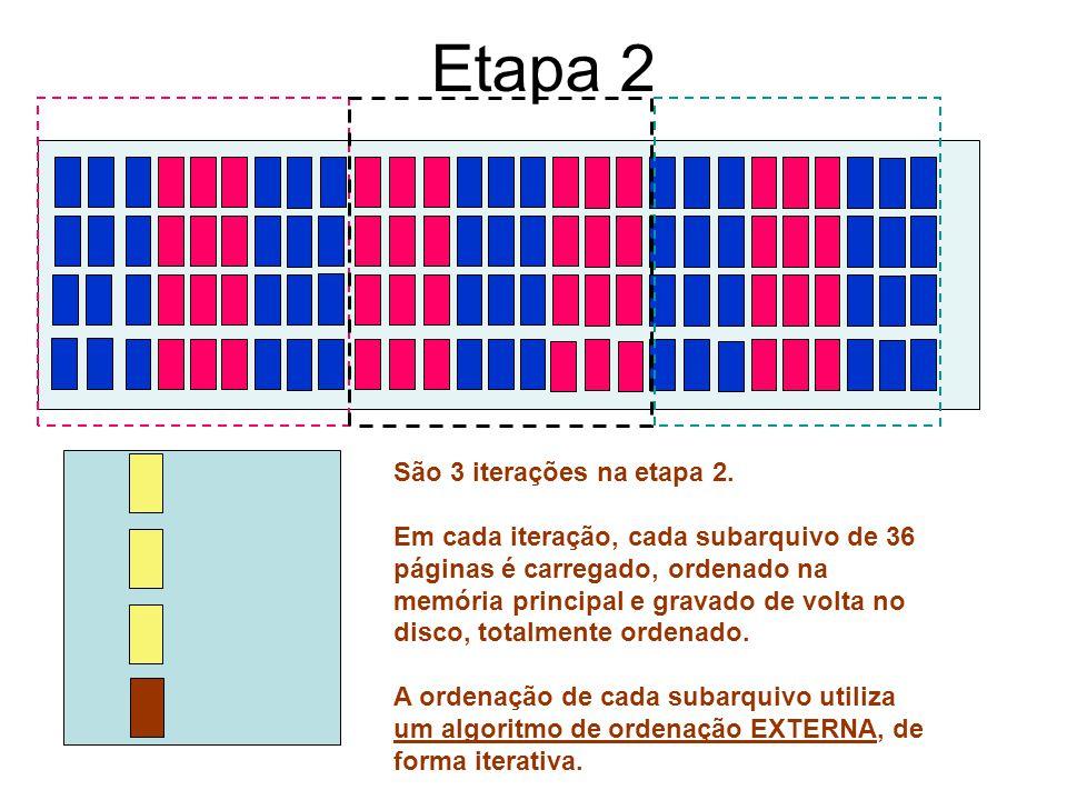 Etapa 2 São 3 iterações na etapa 2. Em cada iteração, cada subarquivo de 36 páginas é carregado, ordenado na memória principal e gravado de volta no d
