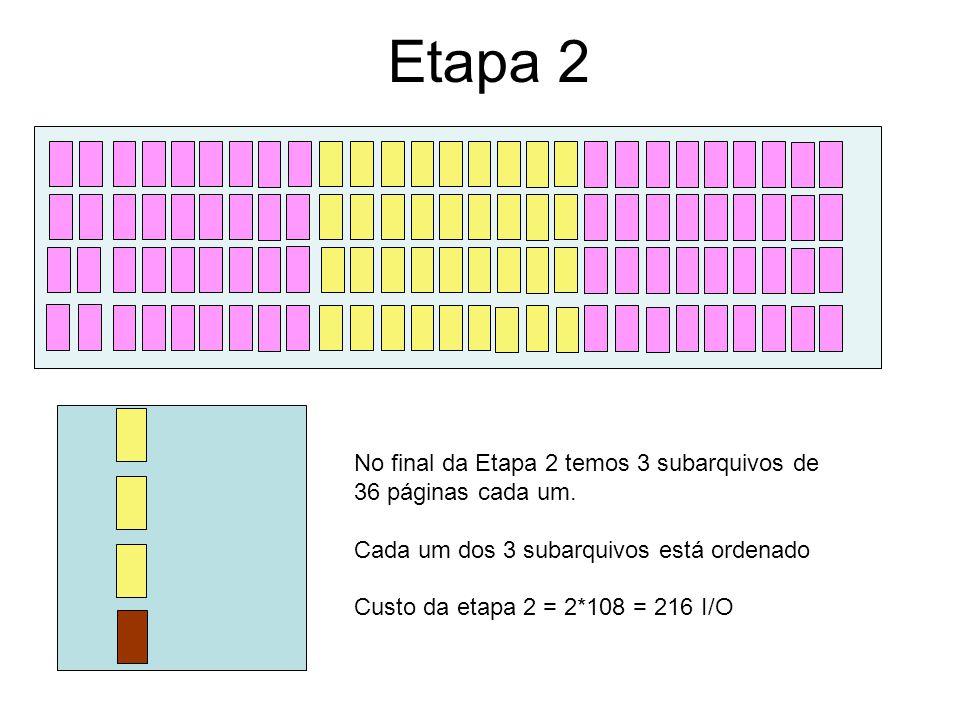 Etapa 2 No final da Etapa 2 temos 3 subarquivos de 36 páginas cada um. Cada um dos 3 subarquivos está ordenado Custo da etapa 2 = 2*108 = 216 I/O