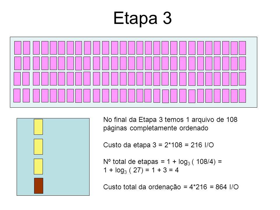 Etapa 3 No final da Etapa 3 temos 1 arquivo de 108 páginas completamente ordenado Custo da etapa 3 = 2*108 = 216 I/O Nº total de etapas = 1 + log 3 ( 108/4) = 1 + log 3 ( 27) = 1 + 3 = 4 Custo total da ordenação = 4*216 = 864 I/O
