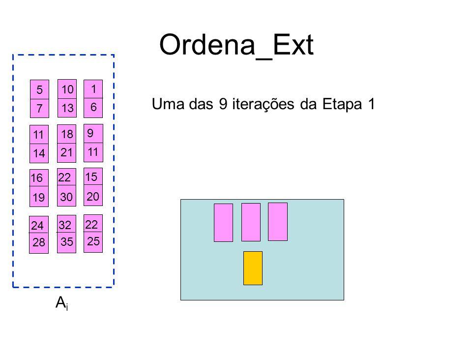 Ordena_Ext Uma das 9 iterações da Etapa 1 AiAi 11 16 24 14 19 28 18 22 32 21 30 35 9 15 22 11 20 25 5 7 10 13 1 6
