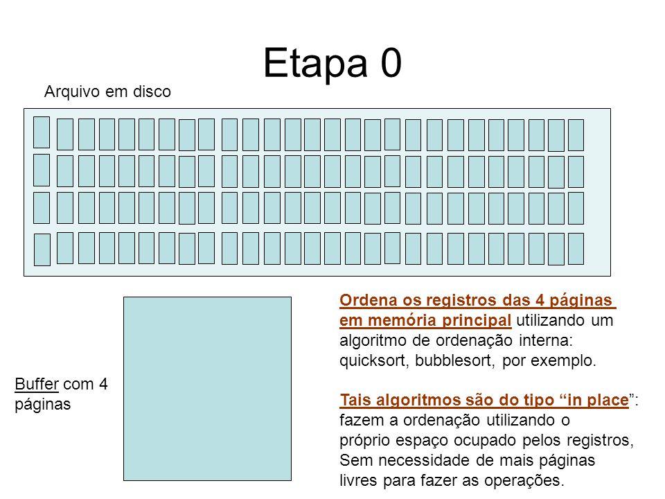 Etapa 3 Agrupa-se os 3 subarquivos (3 = B – 1 = 4 - 1) Temos um único bloco constituído de 3 subarquivos com 3*36 = 108 páginas