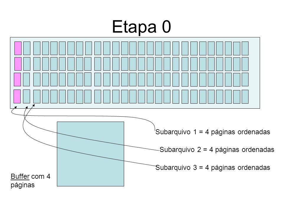 Etapa 0 Buffer com 4 páginas Buffer com 4 páginas Subarquivo 1 = 4 páginas ordenadas Subarquivo 2 = 4 páginas ordenadas Subarquivo 3 = 4 páginas ordenadas...