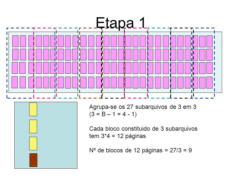 Etapa 1 Agrupa-se os 27 subarquivos de 3 em 3 (3 = B – 1 = 4 - 1) Cada bloco constituido de 3 subarquivos tem 3*4 = 12 páginas Nº de blocos de 12 pági