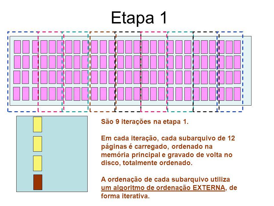 Etapa 1 São 9 iterações na etapa 1. Em cada iteração, cada subarquivo de 12 páginas é carregado, ordenado na memória principal e gravado de volta no d