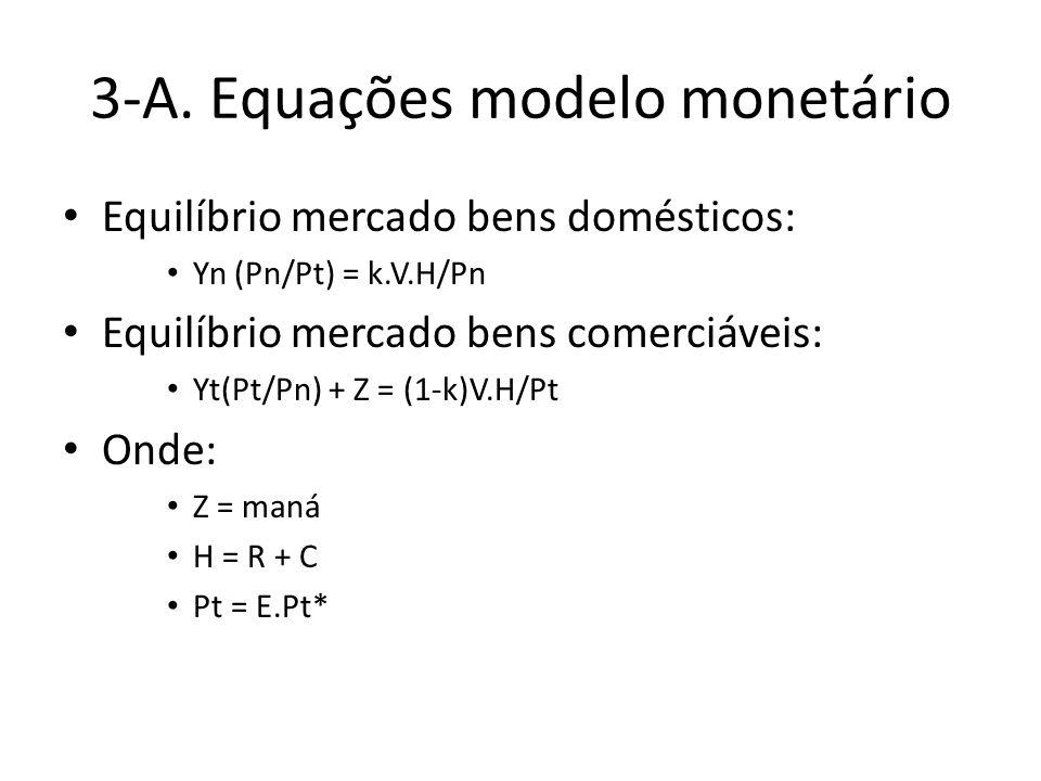 3-A. Equações modelo monetário Equilíbrio mercado bens domésticos: Yn (Pn/Pt) = k.V.H/Pn Equilíbrio mercado bens comerciáveis: Yt(Pt/Pn) + Z = (1-k)V.