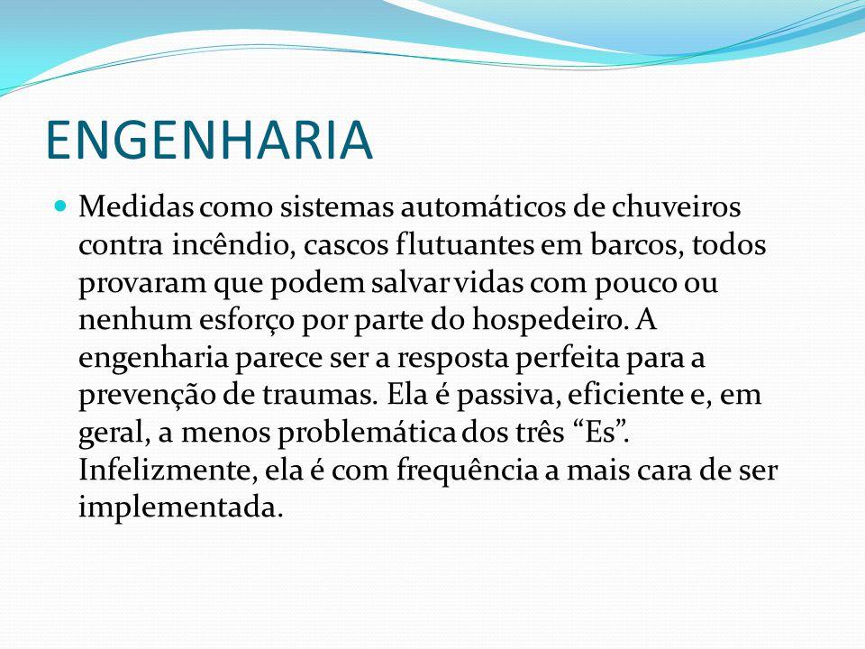 INTERVENÇÃO DOS SOCORRISTAS Aconselhamento sobre prevenção dado no local tira proveito de um momento instrutivo .