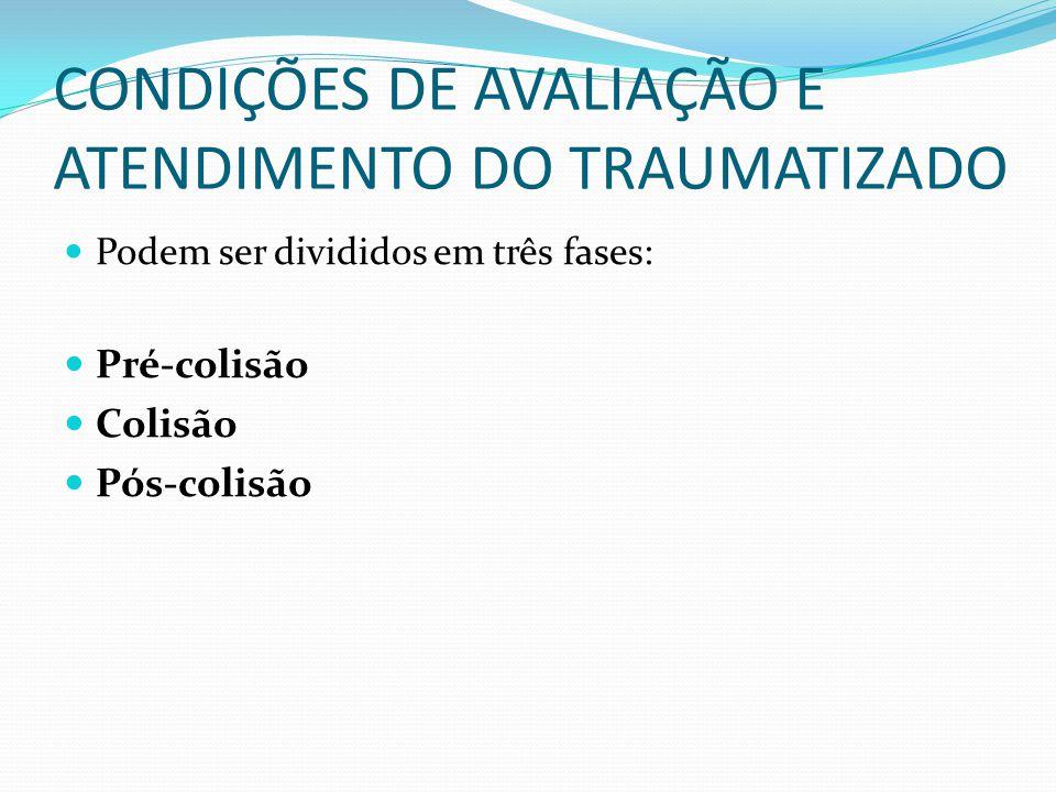 PRÉ-COLISÃO Incluis todos os eventos que precedem o incidente, como a ingestão de álcool ou drogas.