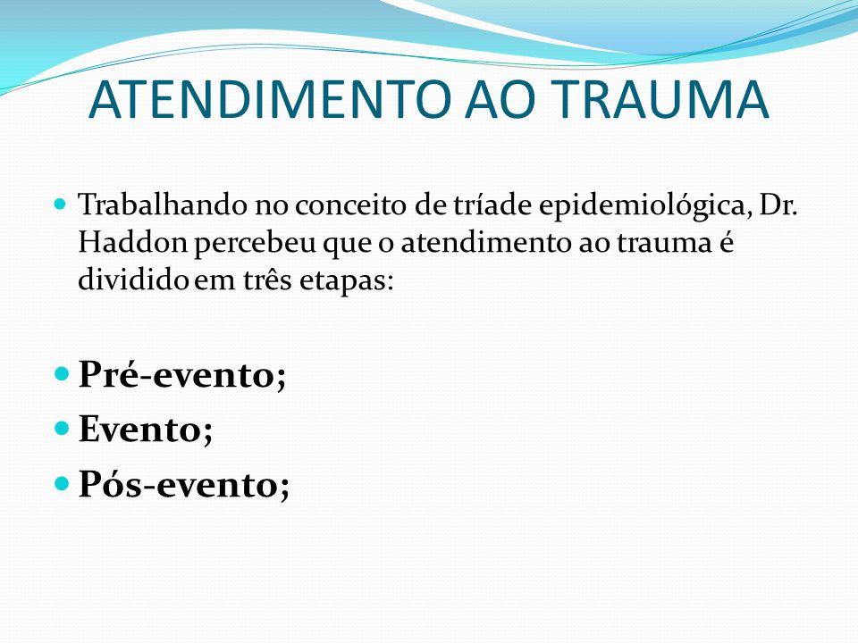 PRÉ-EVENTO Os esforços nessa fase concentram-se, essencialmente, na prevenção do trauma.