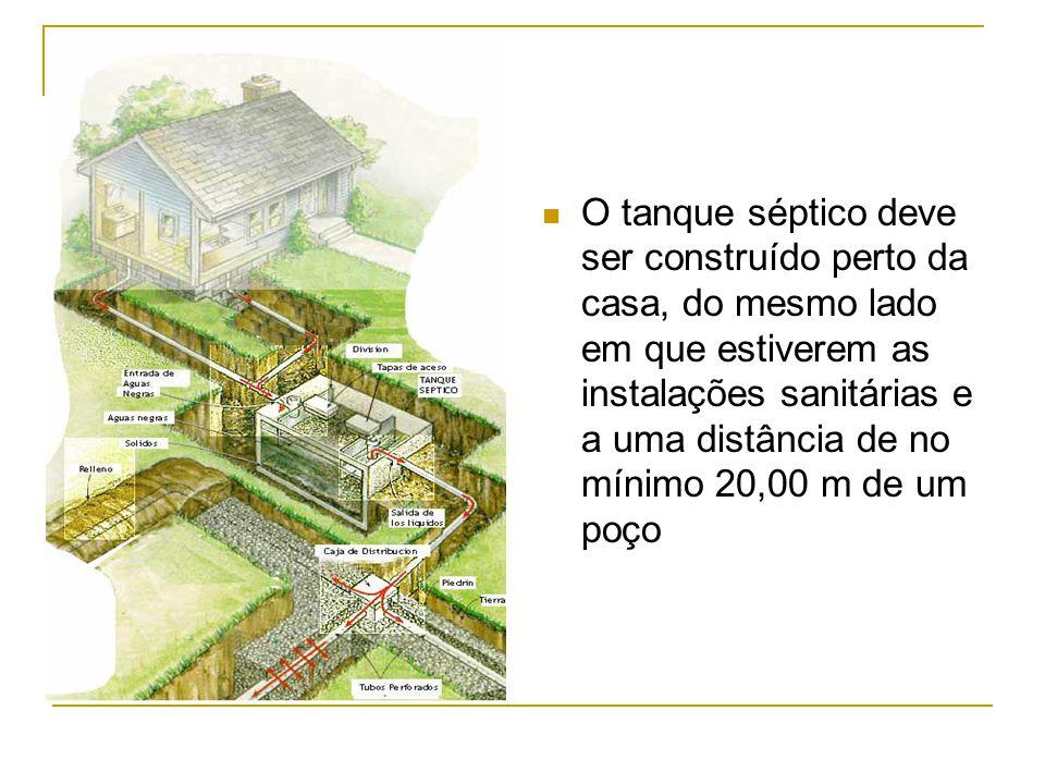 O tanque séptico deve ser construído perto da casa, do mesmo lado em que estiverem as instalações sanitárias e a uma distância de no mínimo 20,00 m de