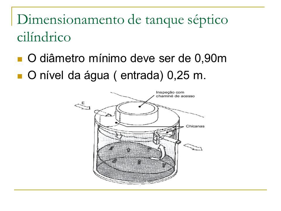 Dimensionamento de tanque séptico cilíndrico O diâmetro mínimo deve ser de 0,90m O nível da água ( entrada) 0,25 m.