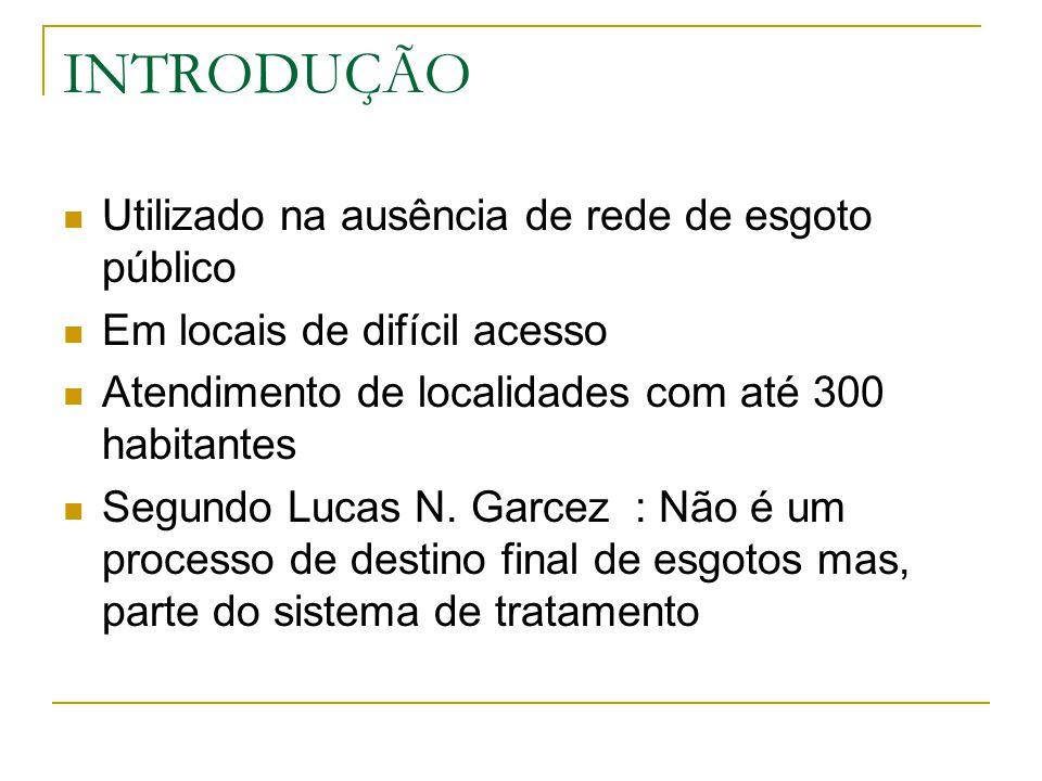 INTRODUÇÃO Utilizado na ausência de rede de esgoto público Em locais de difícil acesso Atendimento de localidades com até 300 habitantes Segundo Lucas