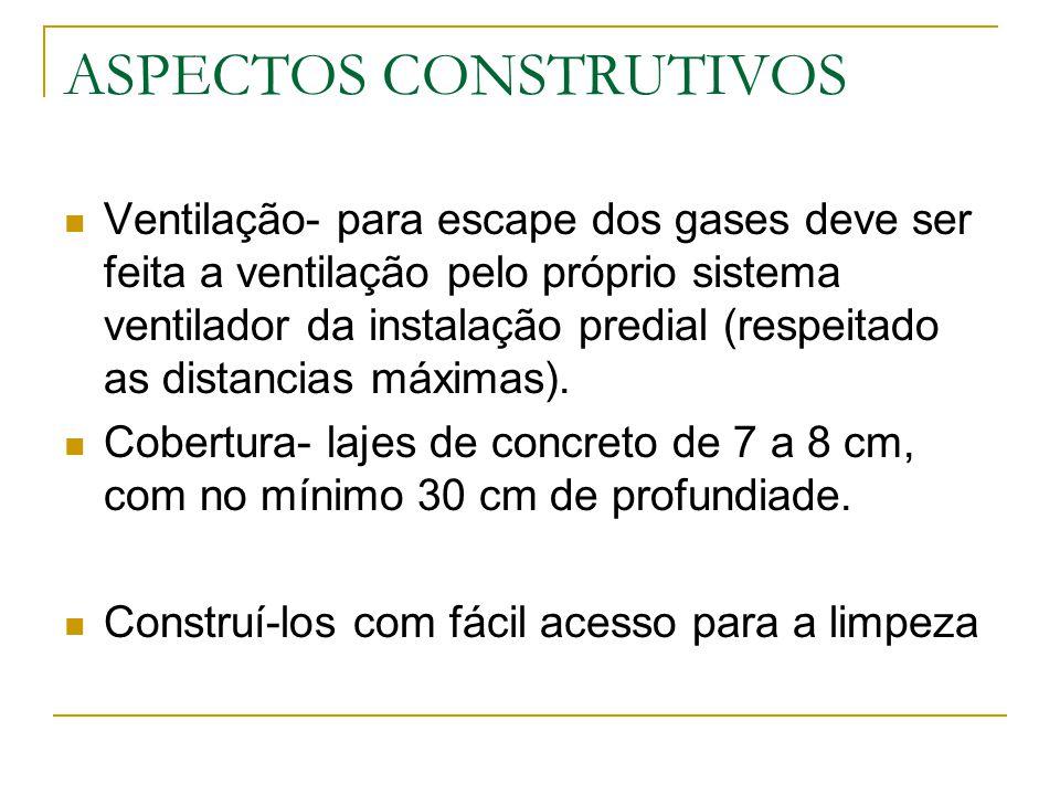 ASPECTOS CONSTRUTIVOS Ventilação- para escape dos gases deve ser feita a ventilação pelo próprio sistema ventilador da instalação predial (respeitado