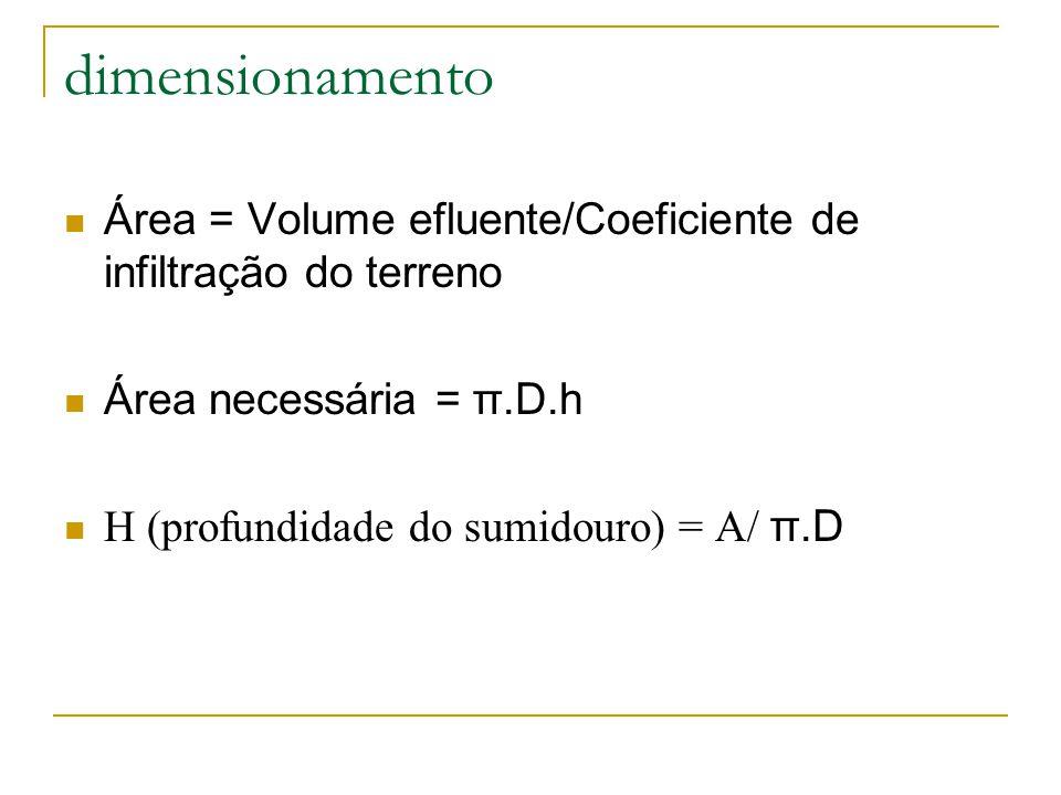 dimensionamento Área = Volume efluente/Coeficiente de infiltração do terreno Área necessária = π.D.h H (profundidade do sumidouro) = A/ π.D