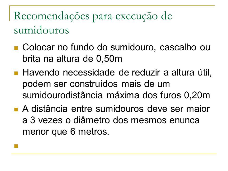 Recomendações para execução de sumidouros Colocar no fundo do sumidouro, cascalho ou brita na altura de 0,50m Havendo necessidade de reduzir a altura