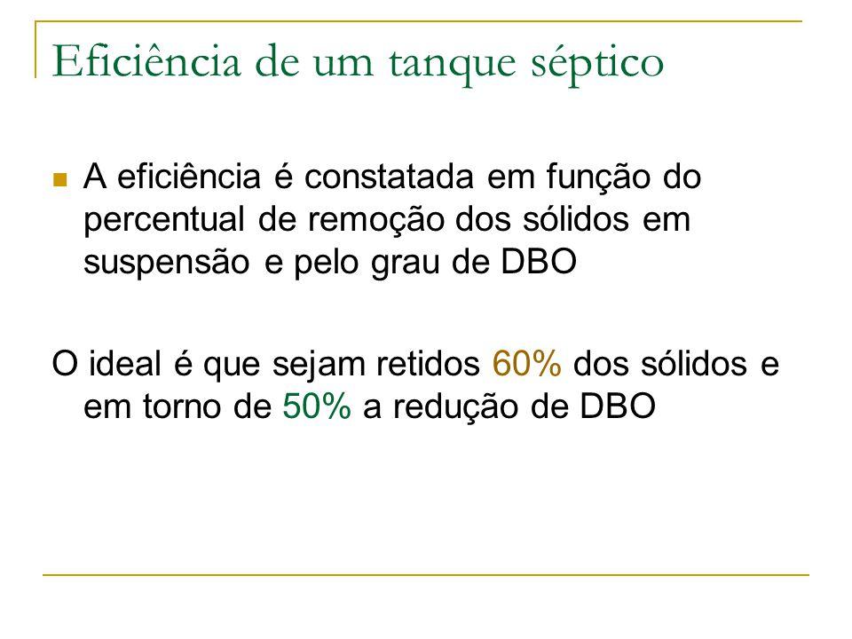 Eficiência de um tanque séptico A eficiência é constatada em função do percentual de remoção dos sólidos em suspensão e pelo grau de DBO O ideal é que