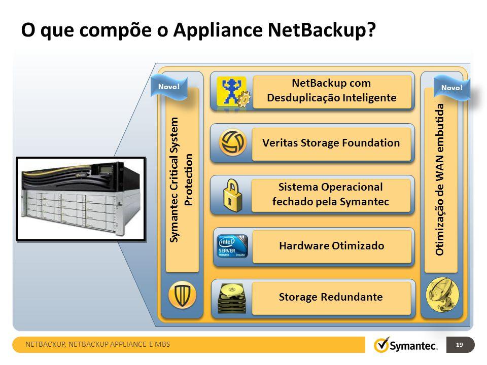 O que compõe o Appliance NetBackup? NetBackup com Desduplicação Inteligente Sistema Operacional fechado pela Symantec Veritas Storage Foundation Hardw