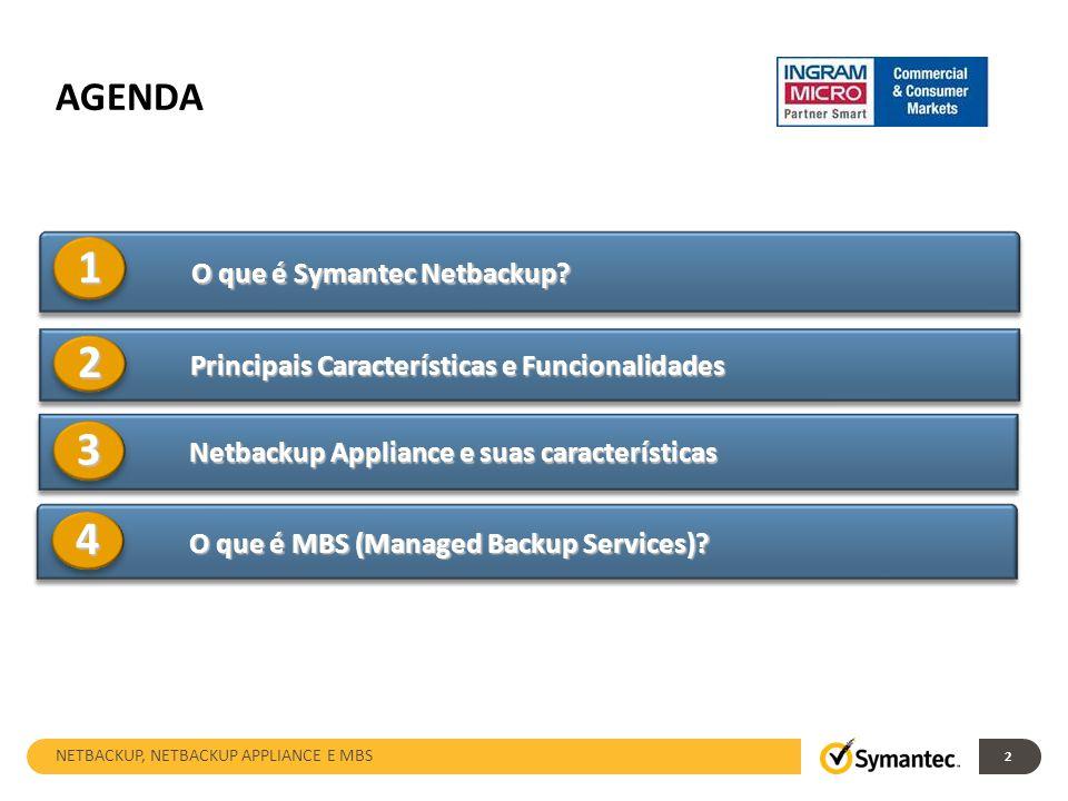 Netbackup Appliance e suas características Principais Características e Funcionalidades O que é Symantec Netbackup? 3 2 1 AGENDA 2 O que é MBS (Manage