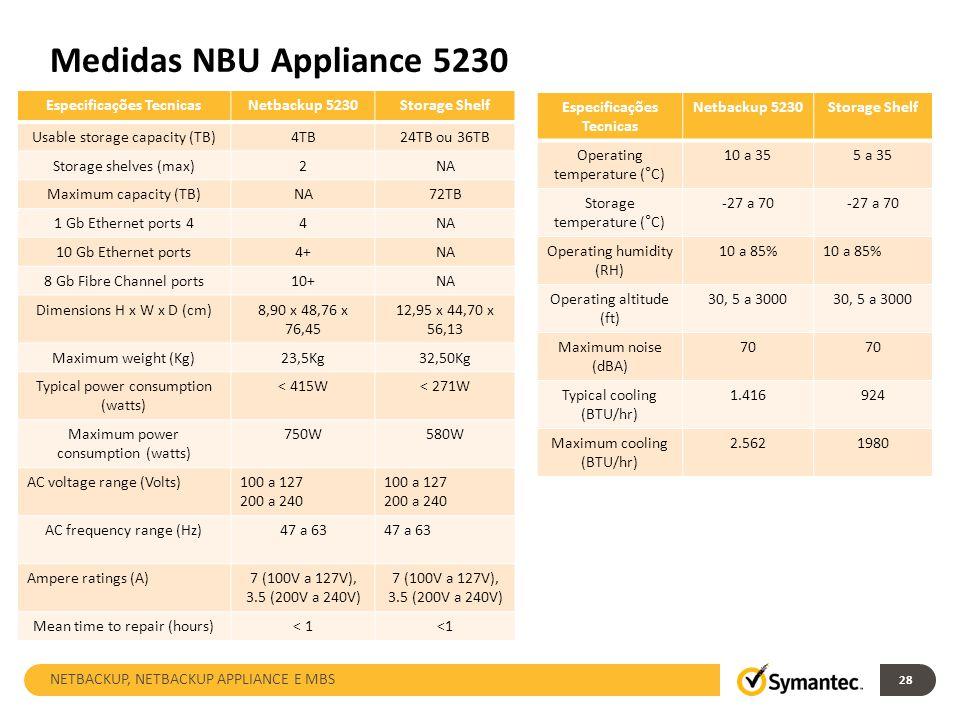 Medidas NBU Appliance 5230 28 Especificações TecnicasNetbackup 5230Storage Shelf Usable storage capacity (TB)4TB24TB ou 36TB Storage shelves (max)2NA