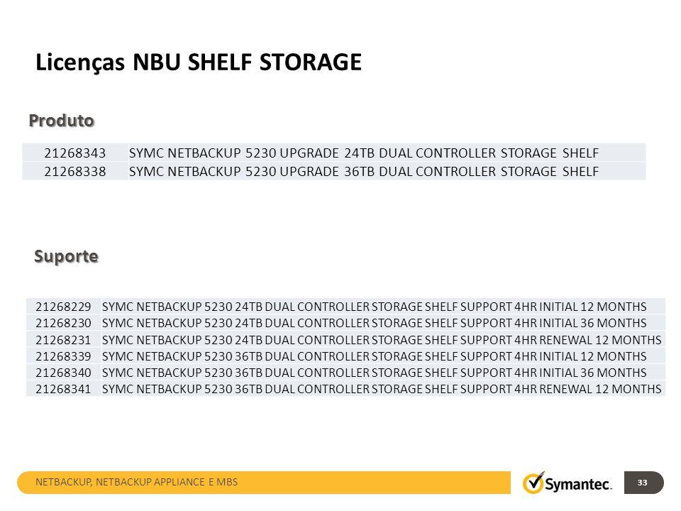 Licenças NBU SHELF STORAGE 33 Produto Suporte 21268343SYMC NETBACKUP 5230 UPGRADE 24TB DUAL CONTROLLER STORAGE SHELF 21268338SYMC NETBACKUP 5230 UPGRA
