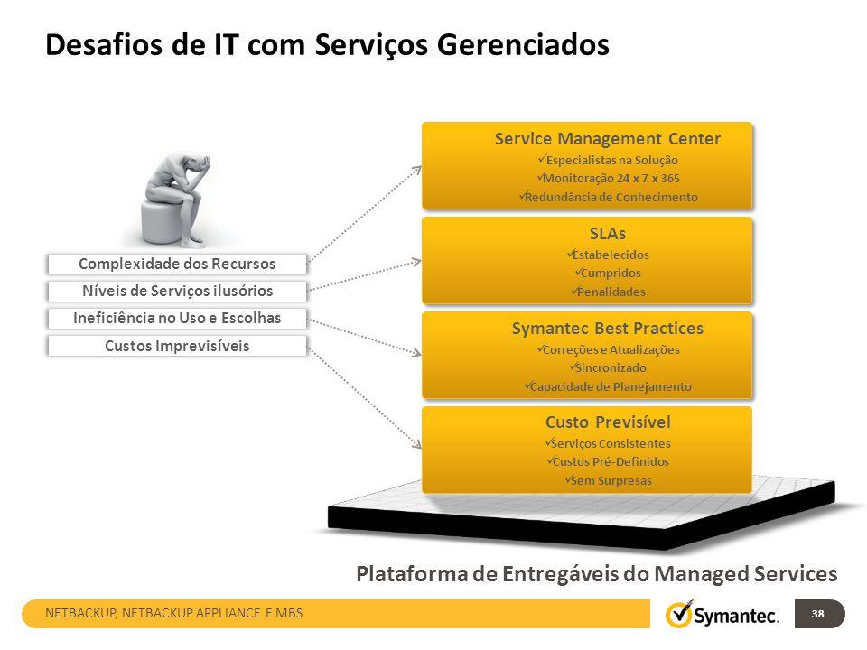 Desafios de IT com Serviços Gerenciados 38 Plataforma de Entregáveis do Managed Services Service Management Center Especialistas na Solução Monitoraçã