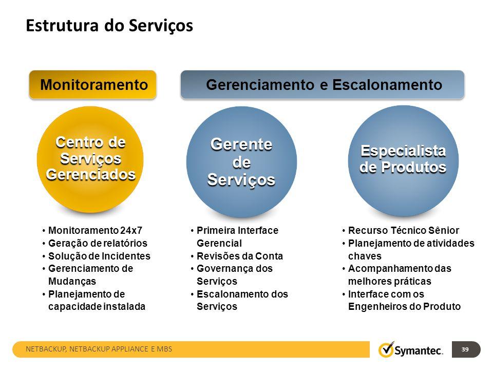 Centro de Serviços Gerenciados Monitoramento 24x7 Geração de relatórios Solução de Incidentes Gerenciamento de Mudanças Planejamento de capacidade ins