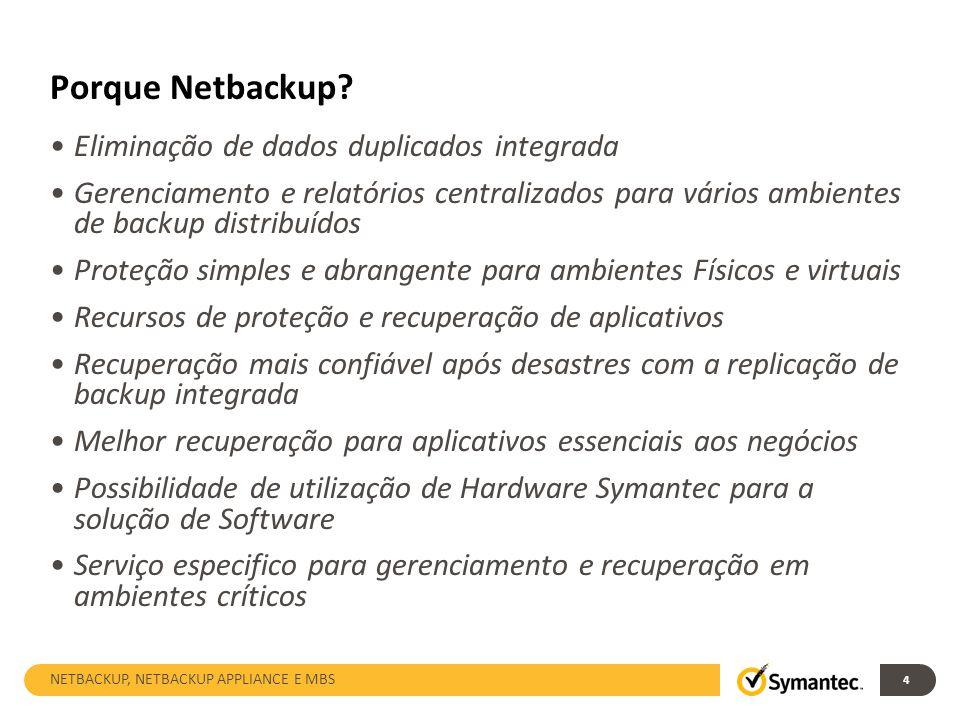 Porque Netbackup? Eliminação de dados duplicados integrada Gerenciamento e relatórios centralizados para vários ambientes de backup distribuídos Prote