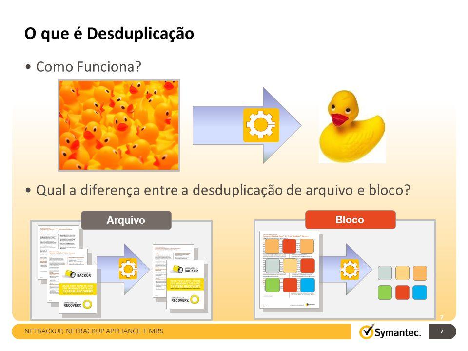O que é Desduplicação Como Funciona? Qual a diferença entre a desduplicação de arquivo e bloco? 7 Arquivo Bloco 7 NETBACKUP, NETBACKUP APPLIANCE E MBS