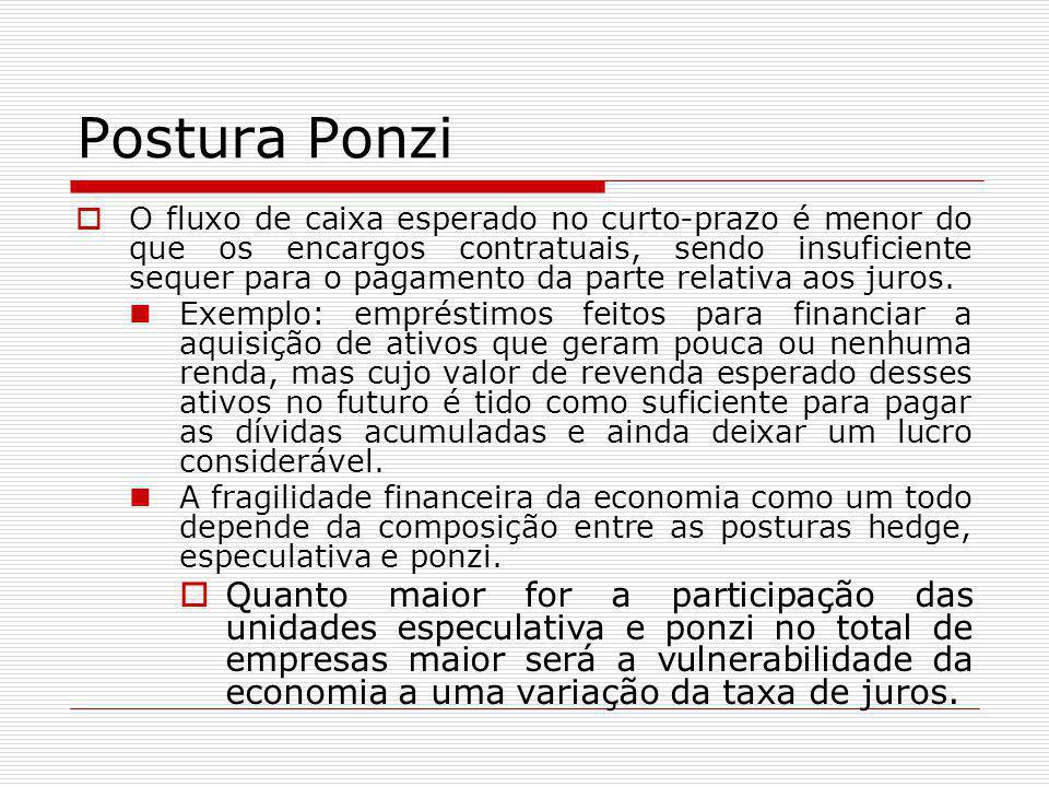 Postura Ponzi  O fluxo de caixa esperado no curto-prazo é menor do que os encargos contratuais, sendo insuficiente sequer para o pagamento da parte r